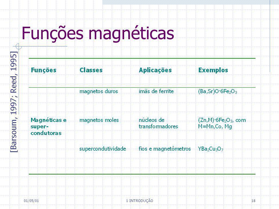 Funções magnéticas [Barsoum, 1997; Reed, 1995] 01/05/01 1 INTRODUÇÃO